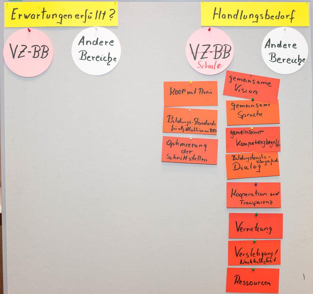 Werkstattphase 1/2 - Allgemeinbildung und Vollzeitschulische Berufsbildung - Poster II