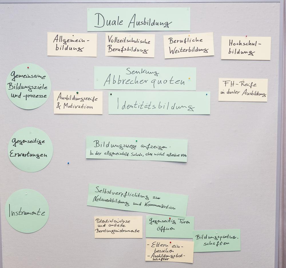 Werkstattphase 1/2 Duale Berufsbildung - Gruppe Krewerth; Poster I