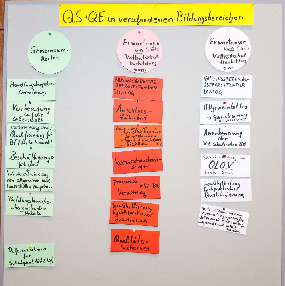 Werkstattphase 1/2 - Allgemeinbildung und Vollzeitschulische Berufsbildung - Poster I