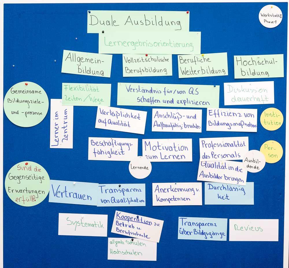 Werkstattphase 1 - Duale Berufsbildung - Gruppe Ebbinghaus