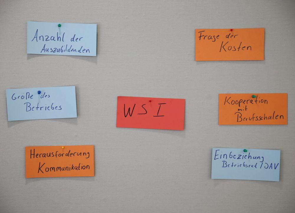 Ergebnisse Workshop 1