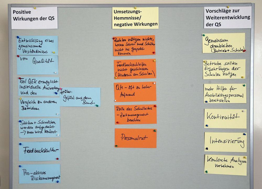 Ergebnisse Workshop 3